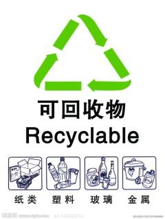 市南地区废品环保回收