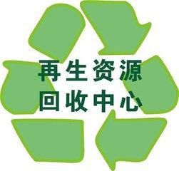 青岛废品回收宣传
